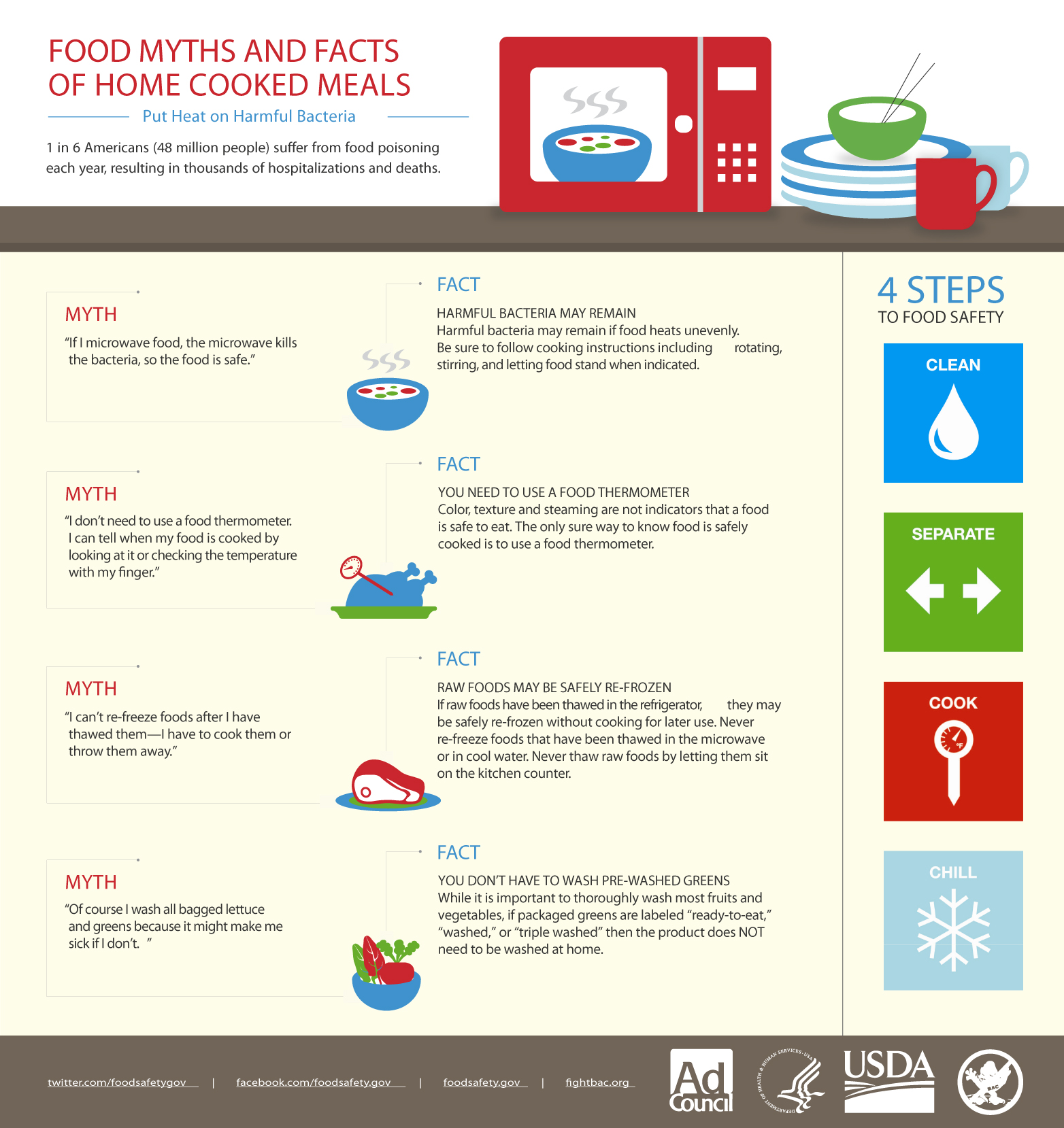 http://elementassociates.com/wp-content/uploads/2012/09/Infographic-False-Food-Myths-blogsize.jpg